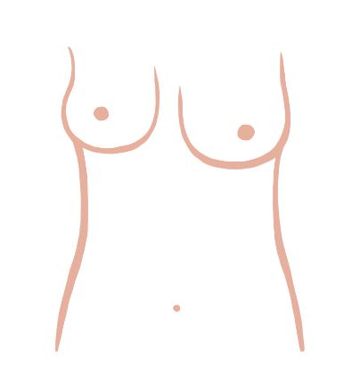 different boob types