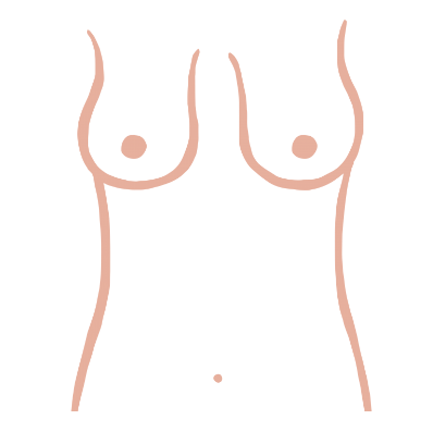 different-types-of-boobs