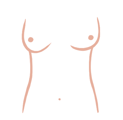 different-types-of-boobs, side-set-boobs