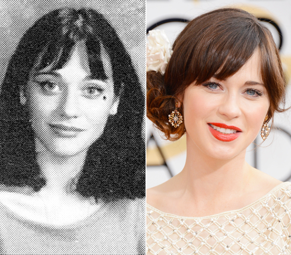 zooey deschanel birthday