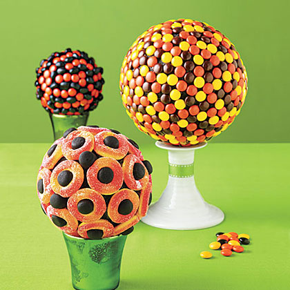 Candy Globes