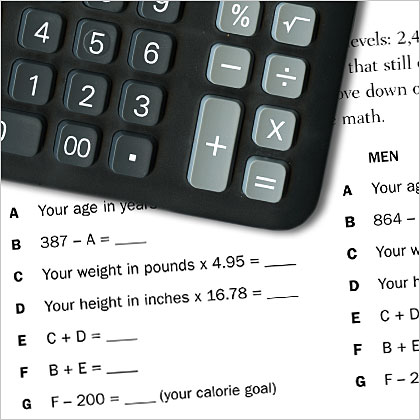 Calorie recommendations for men and women.