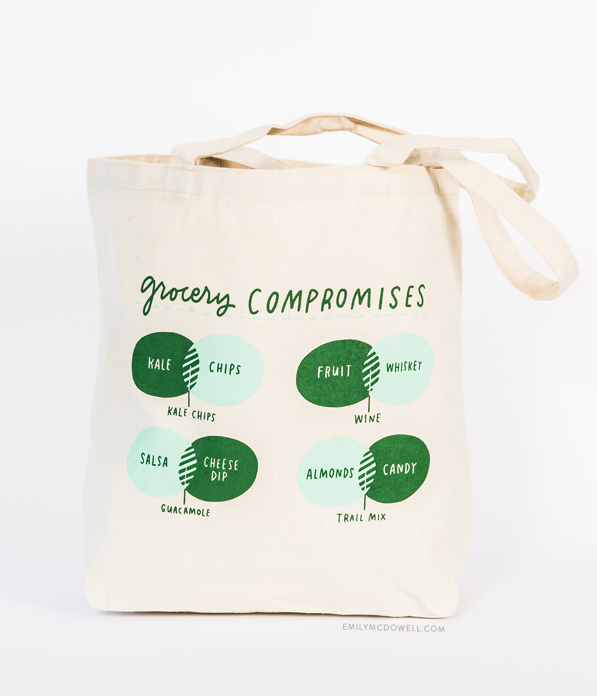 grocerycompromises_white_1200.jpg