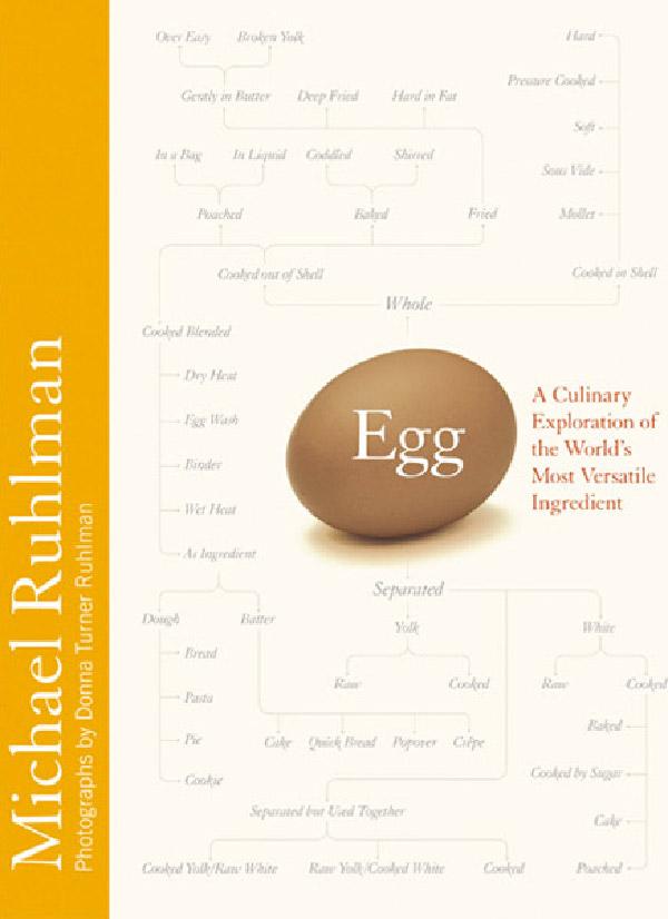 EC:  assets%2Fmessage-editor%2F1480603152601-michael-ruhlman-egg-cookbook