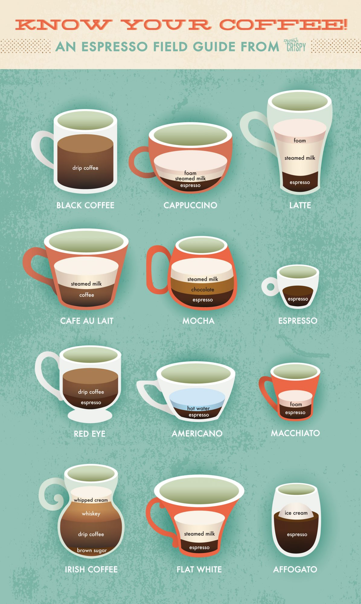 EC:  assets%2Fmessage-editor%2F1480620414319-coffee-infrographic-vertical