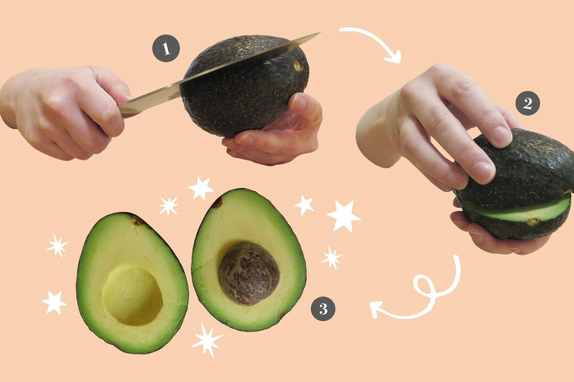 EC: Cut Avocados Safely with This Step-by-Step Guide