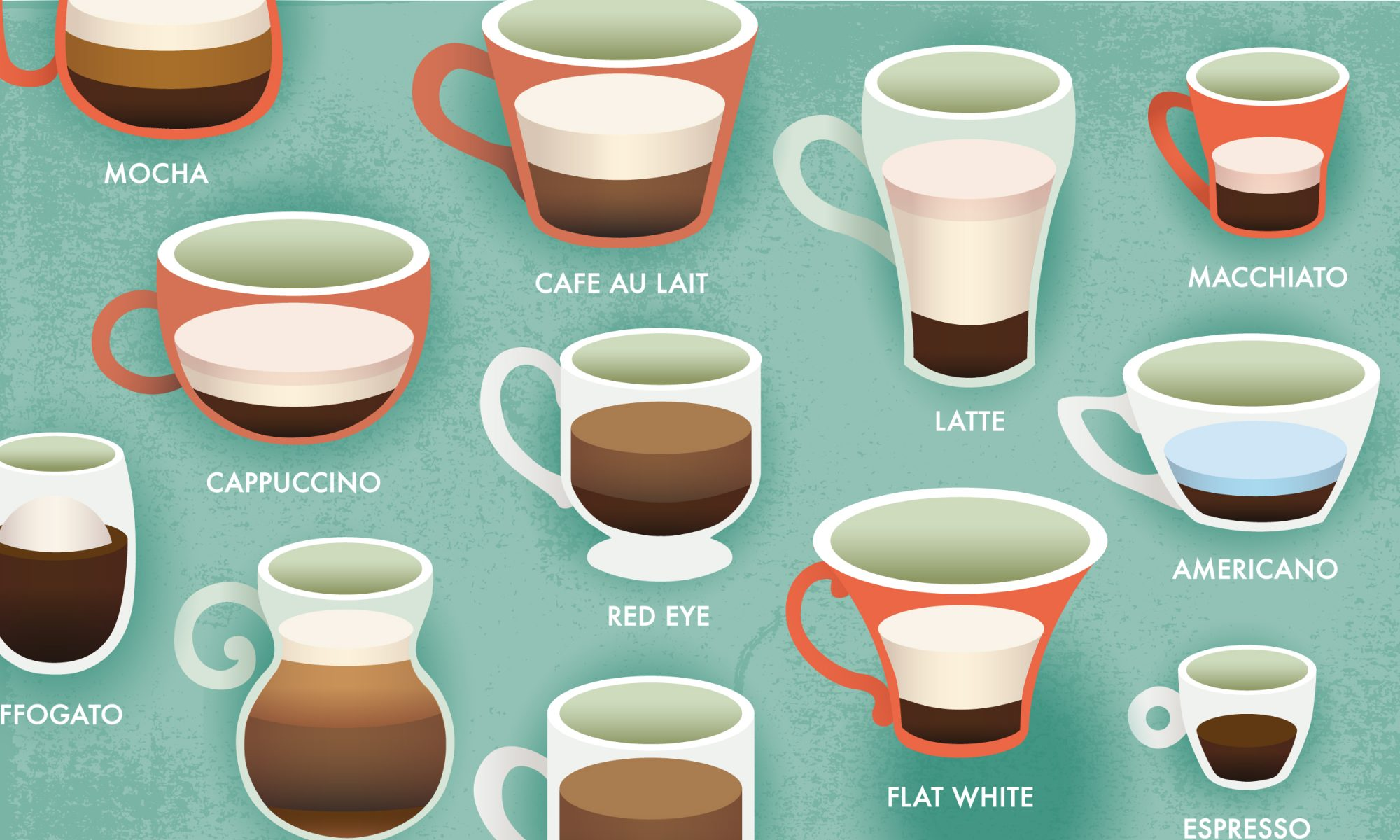 EC: Latte vs. Cappuccino: An Extra Crispy Guide to Espresso Drinks