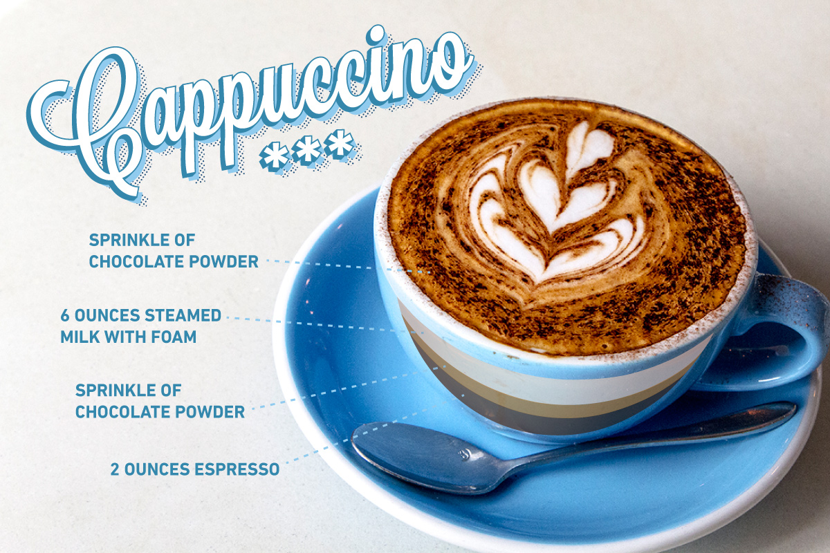 EC:  message-editor%2F1491294896078-cappuccino