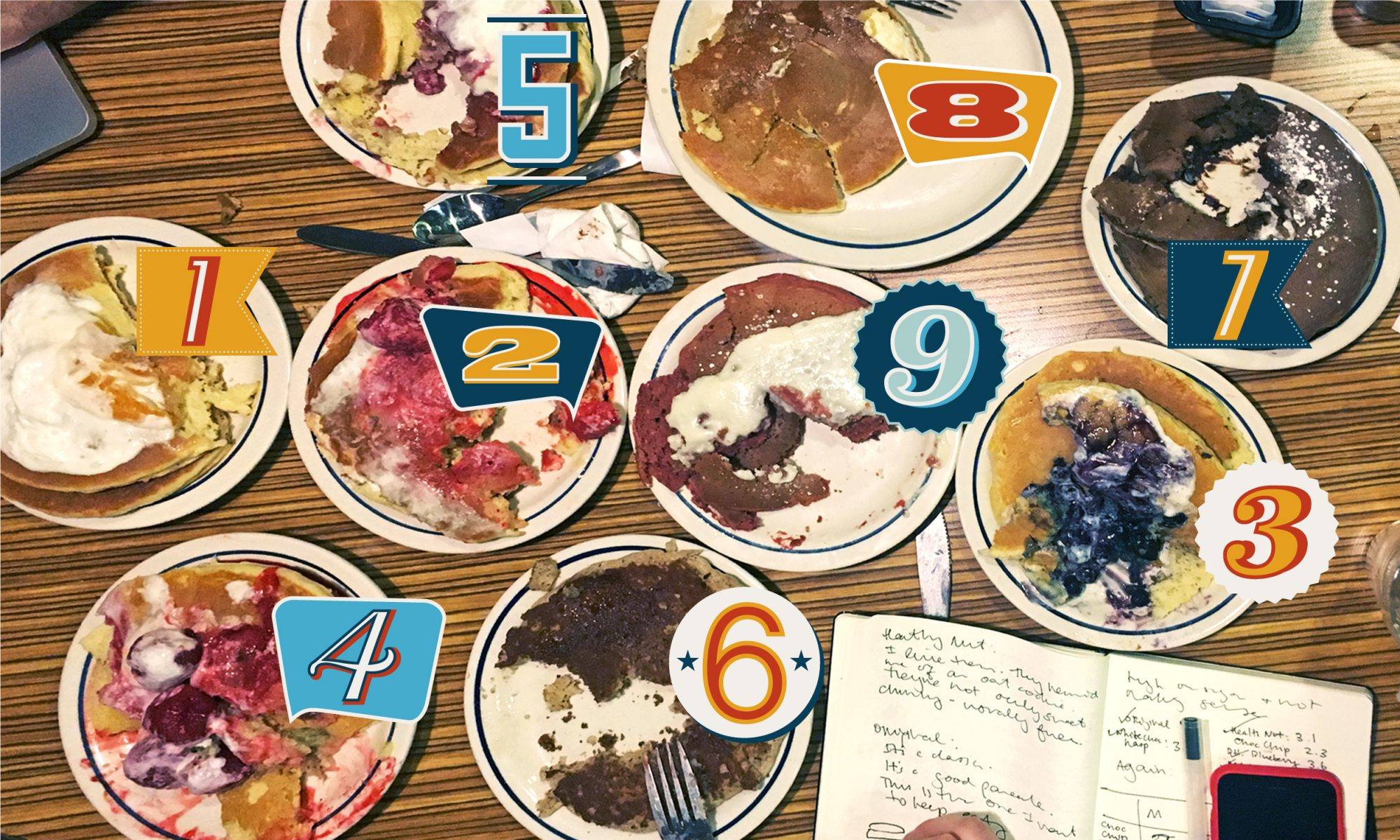 EC: We Tasted Every IHOP Pancake and Here's the Best One
