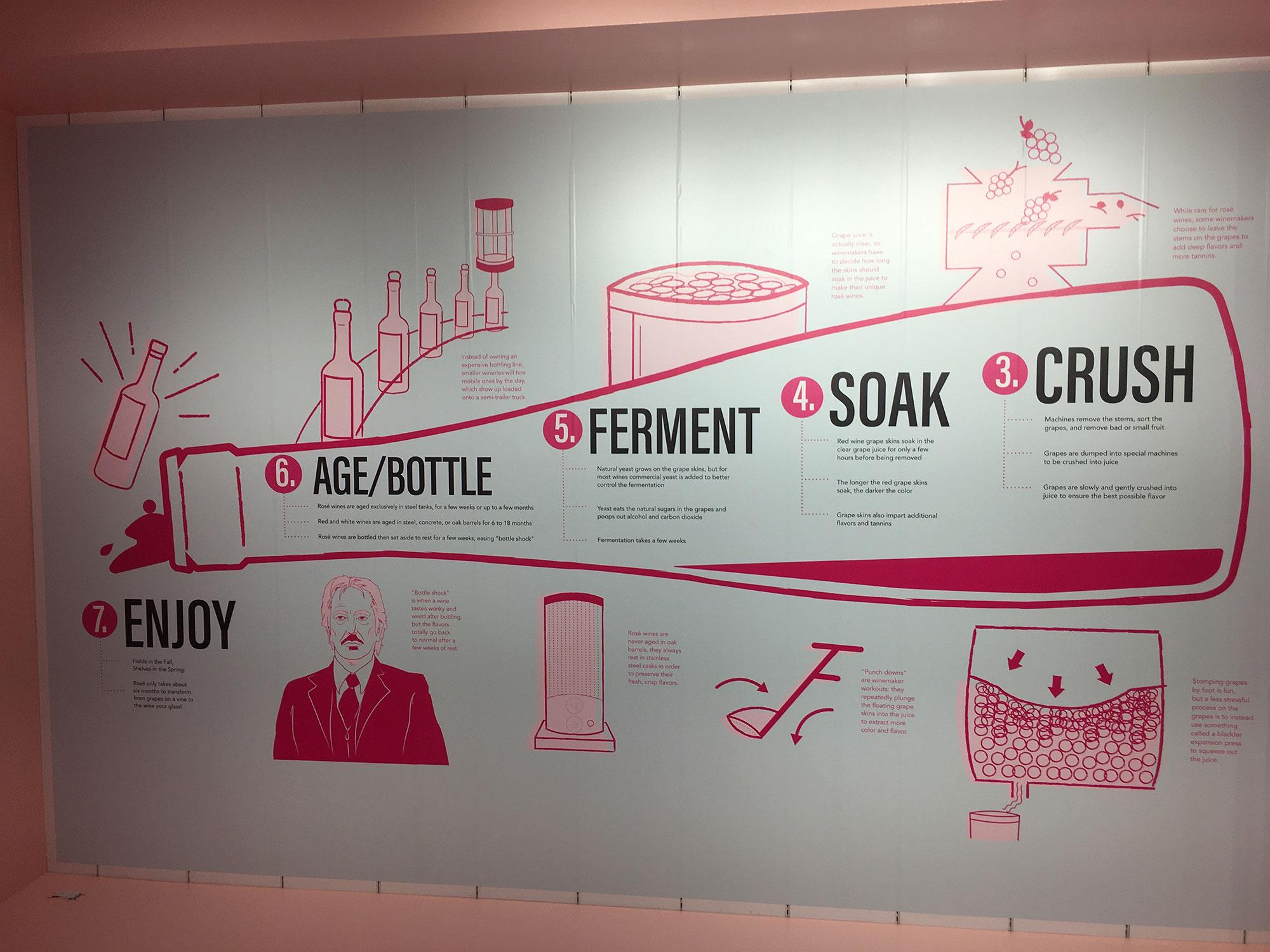 ferment-wall.jpg