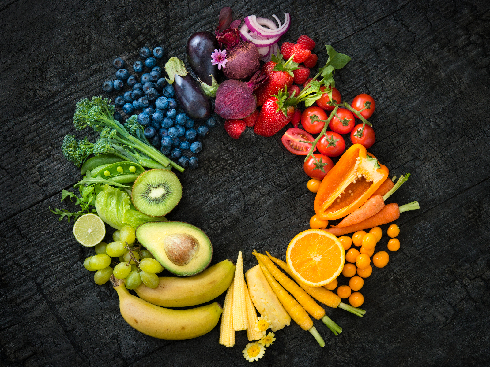 If Everyone Started Eating the Recommended Amount of Fruits and Vegetables, There Wouldn't Be Enough