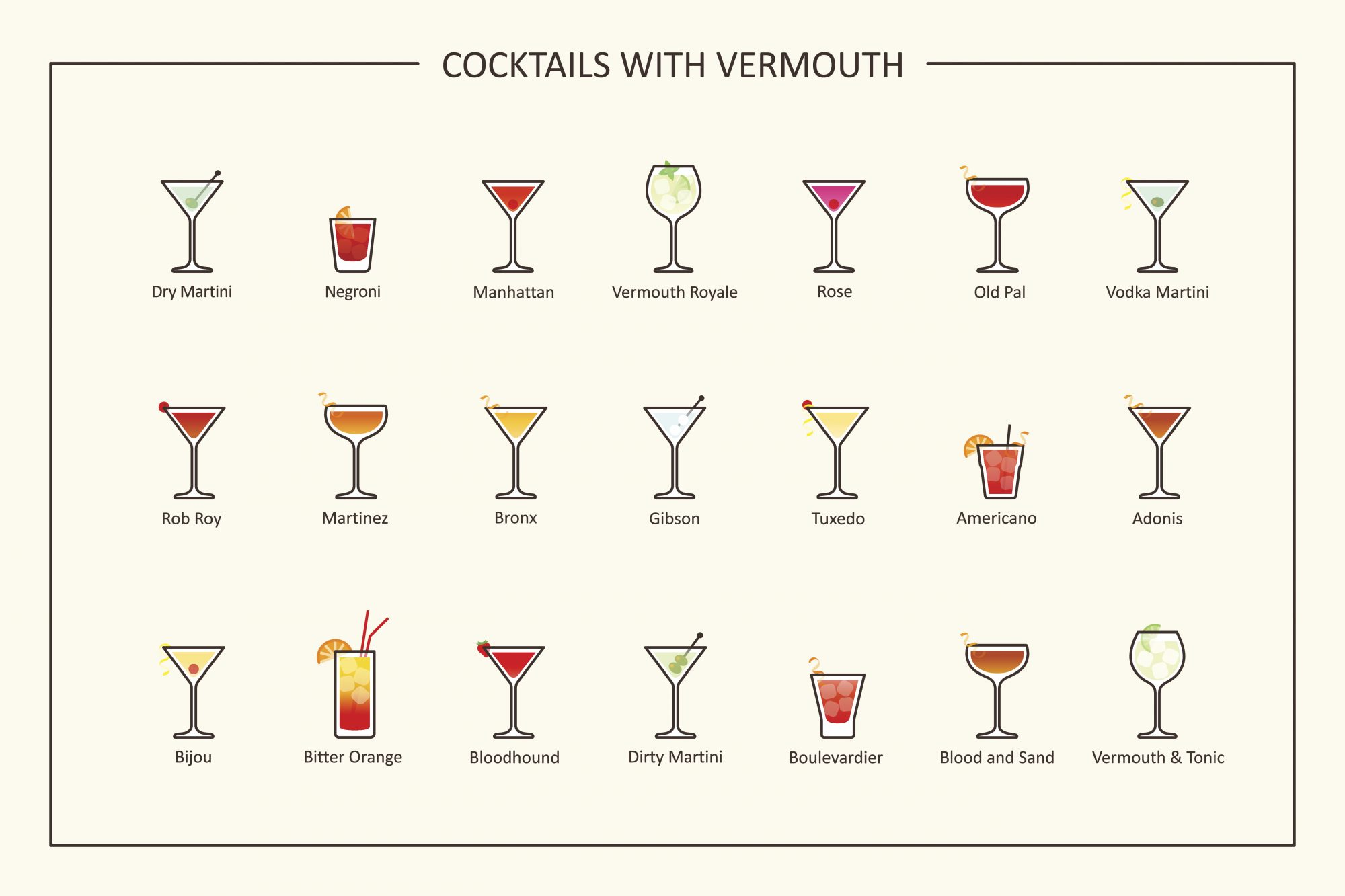 Vermouth Cocktails Getty 8/20/19