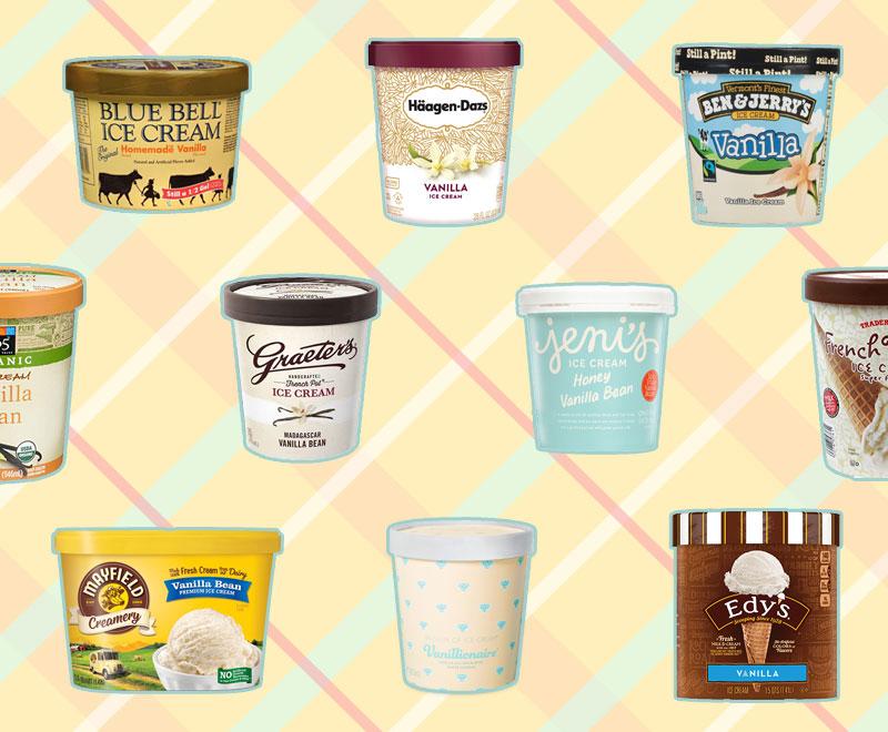 Vanilla Ice Cream Taste Test