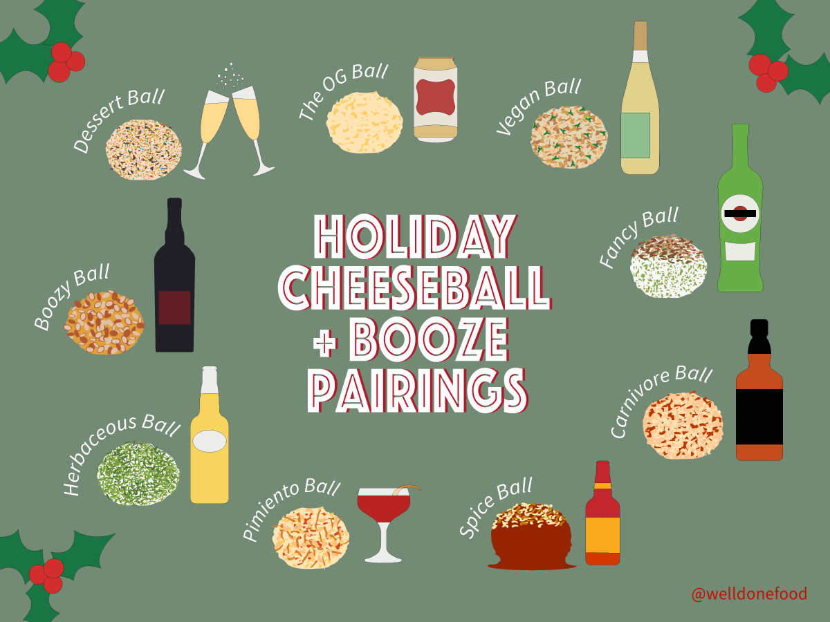 cheeseball and booze pairing wide