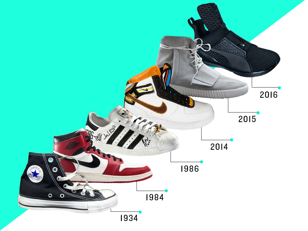 sneaker collaboration history