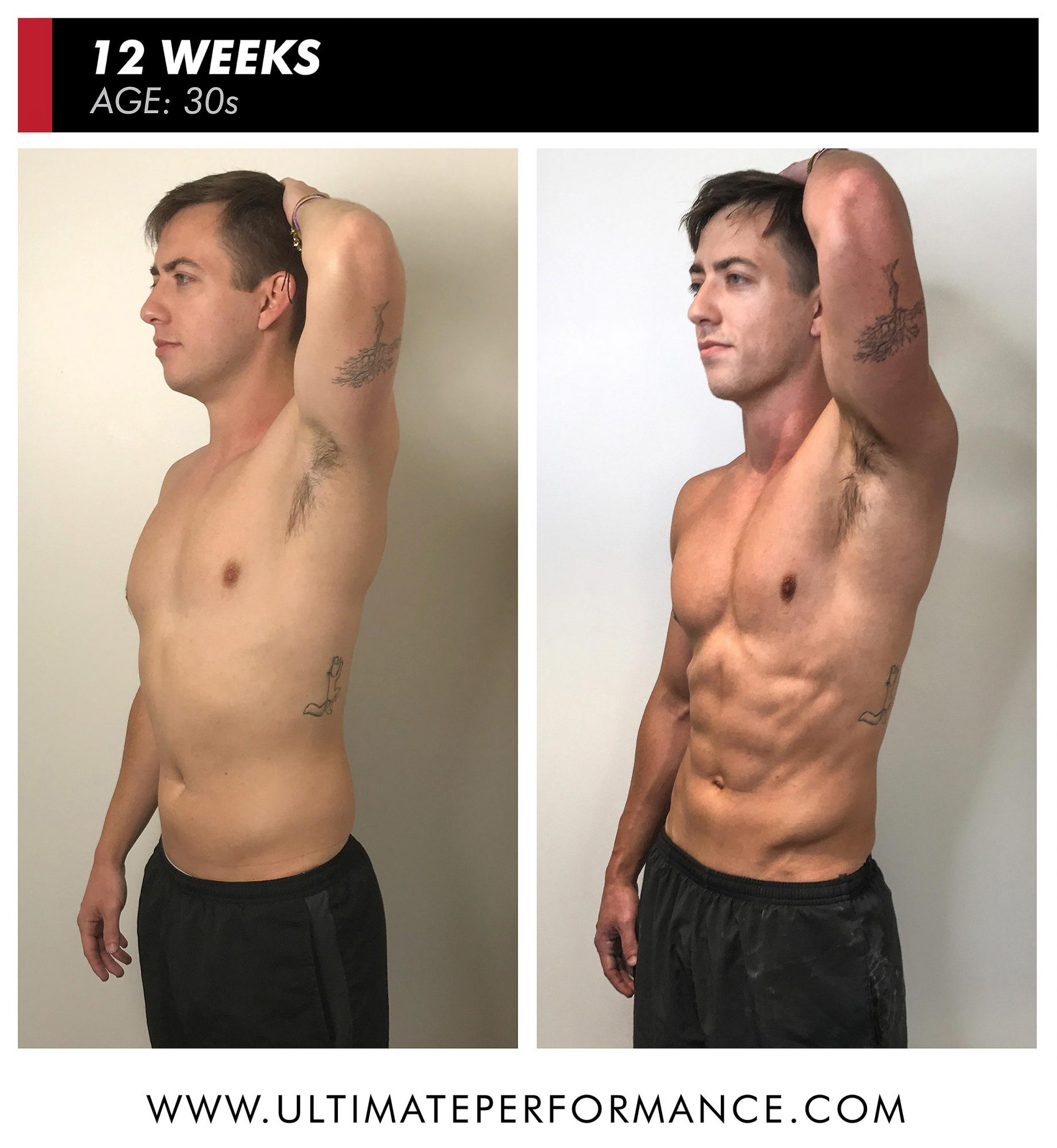 Kevin McHale body transformationCredit: Ultimate Performance