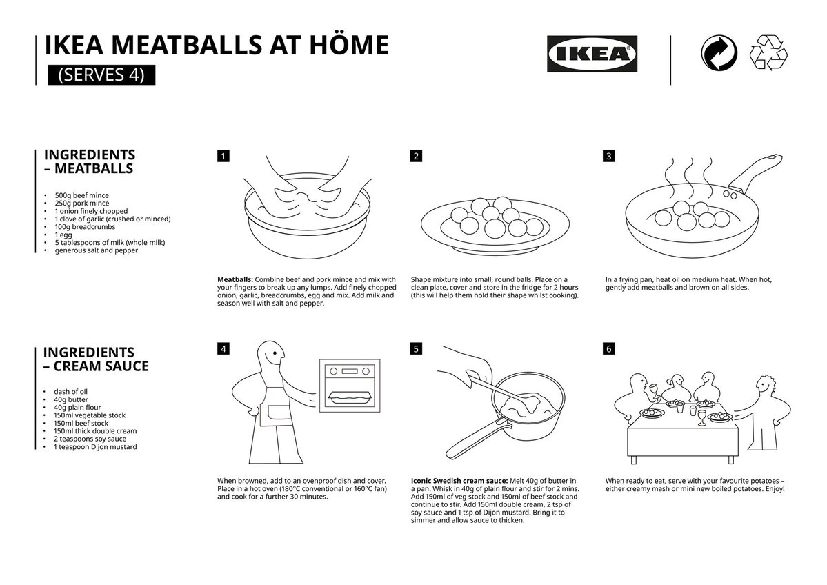 Ikea meatball recipe