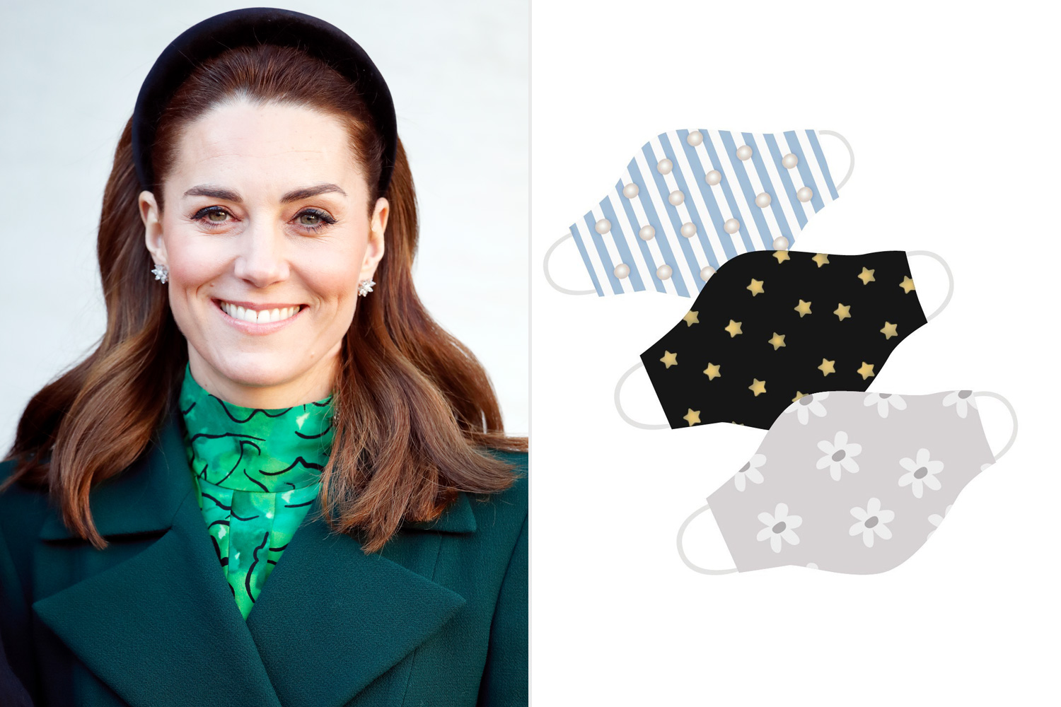 Kate Middleton Face Masks