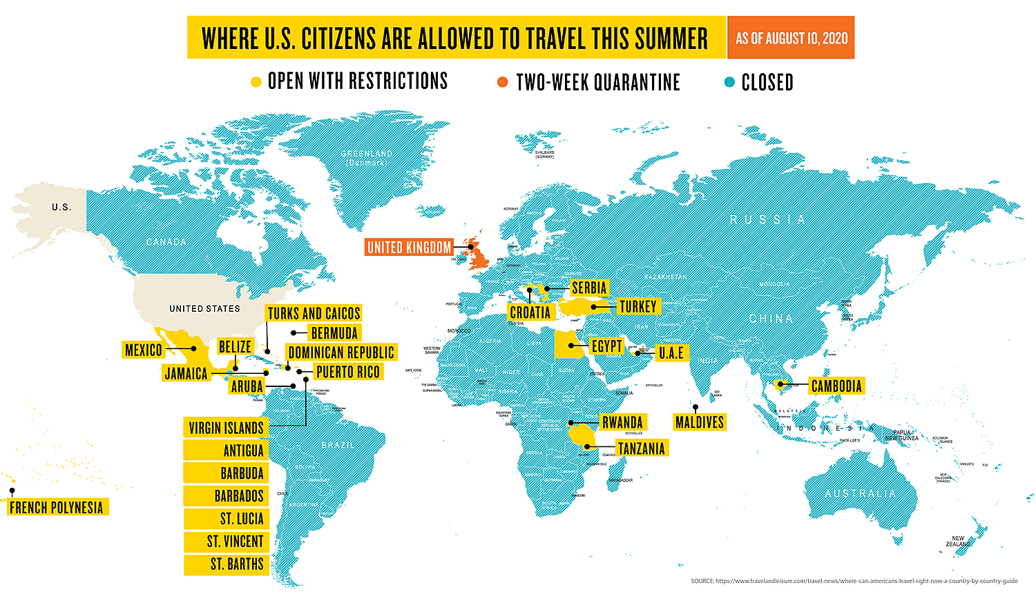 Countries US Citizens can travel to