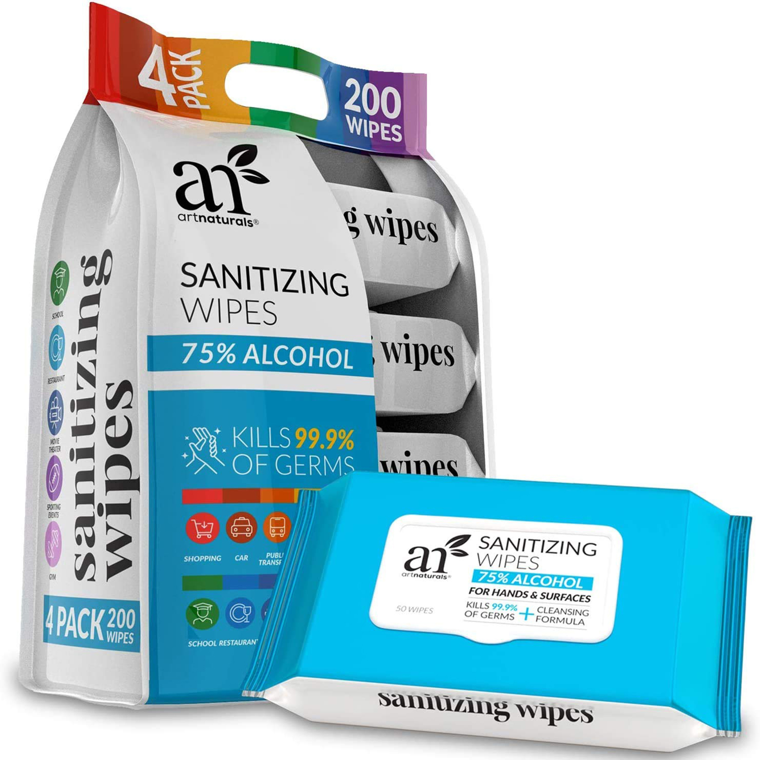 Alcohol-Based Hand Sanitizing Wipes