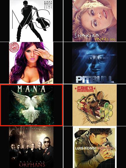 Premios People en español 2011, Música, Mejor álbum