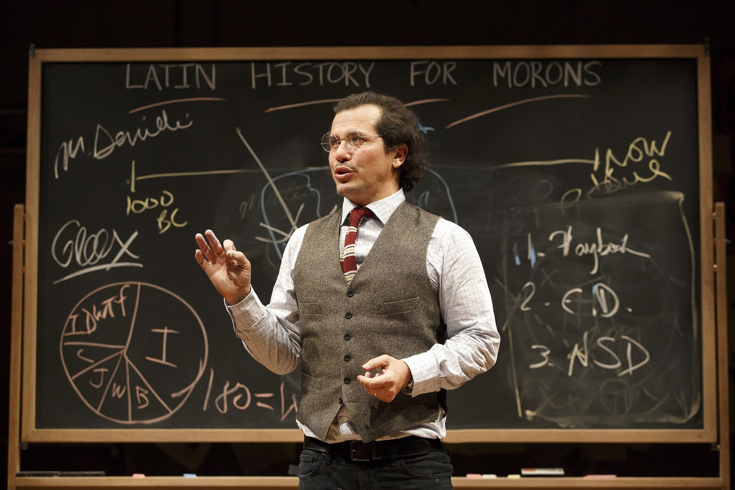 Latin History for Morons - La Lista - 6 - August 2019