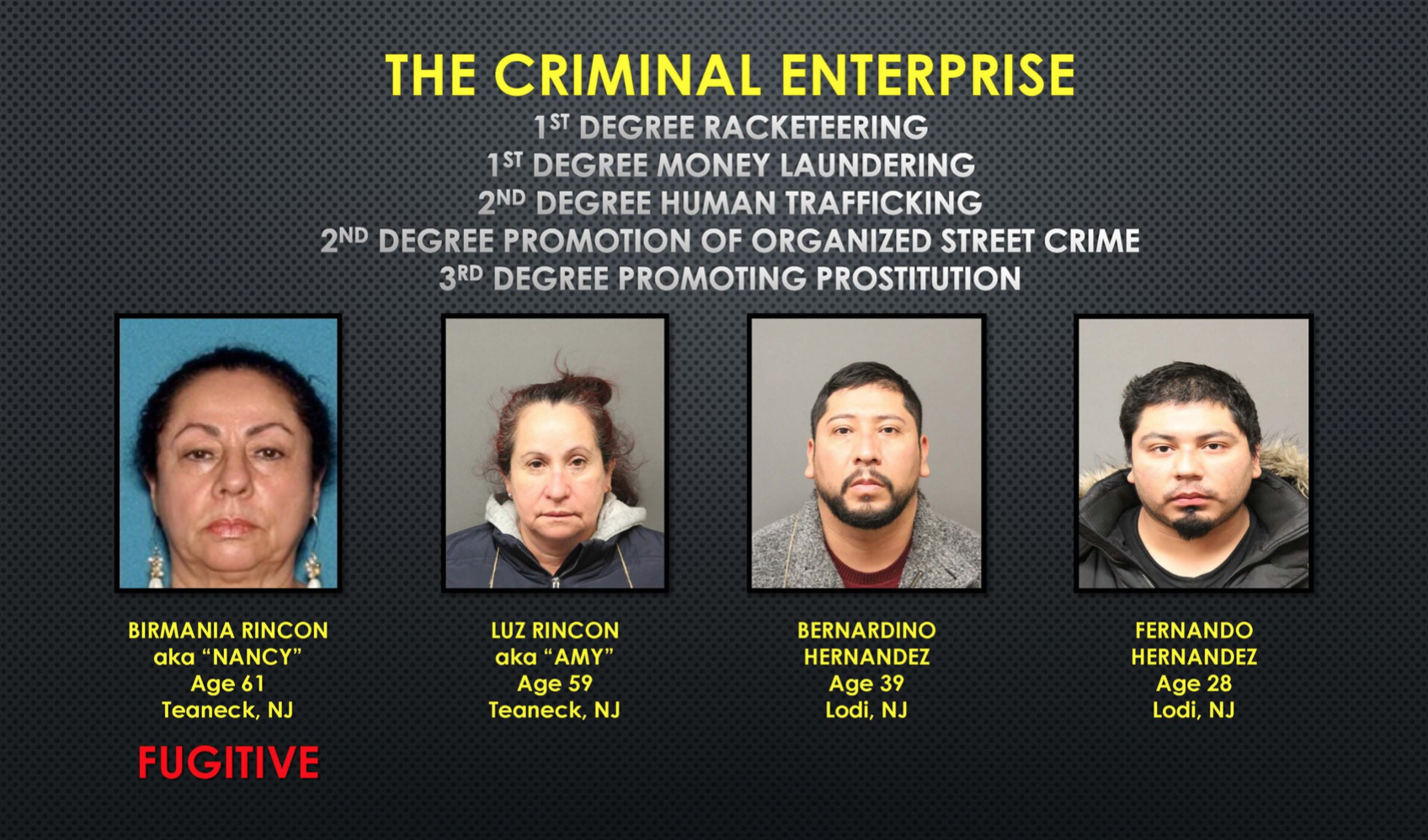 HUMAN TRAFFICKING AND PROSTITUTION RING OPERATING IN BERGEN COUNTY