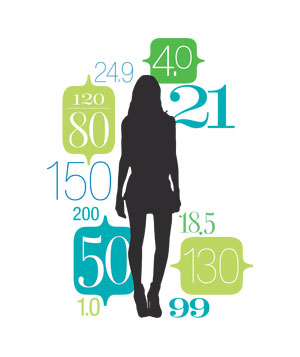 Illustration of woman's silhouette surrounded by numbers