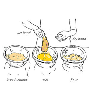Illustration of hands breading  a piece of chicken