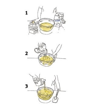 Illustration of how to make whipped cream
