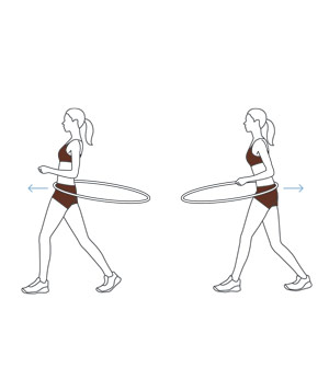 Illustration of moving hula hoop front and back at waist