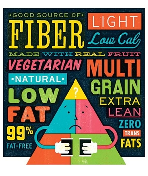 Illustration of a food pyramid and food label terms