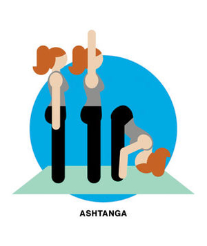 Illustration of ashtanga yoga