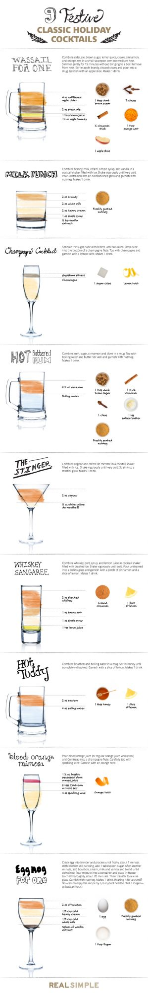 Classic Holiday Cocktails