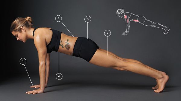 How to Do a Plank: Picture, Image Guide to Doing a Plank Exercise Correctly