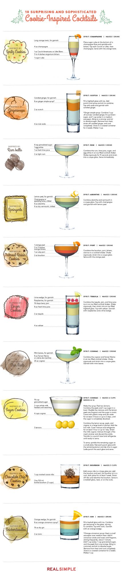 Holiday Cookie Cocktails