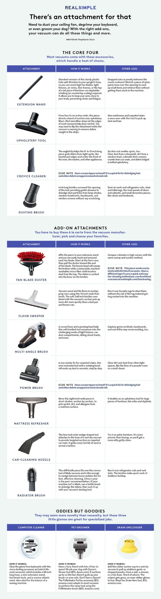 Vacuum Attachments Guide: Infographic with Names, Pictures, and Uses