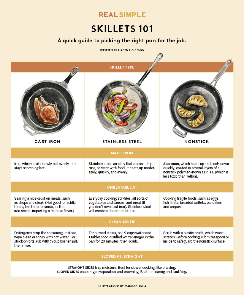 Types of skillets - guide to pans with pictures, uses, how to clean, and more