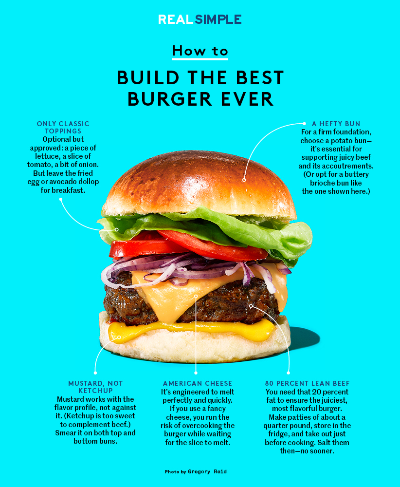 How to Build the Best Burger Ever