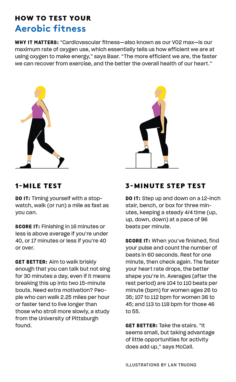Test Your Aerobic Fitness