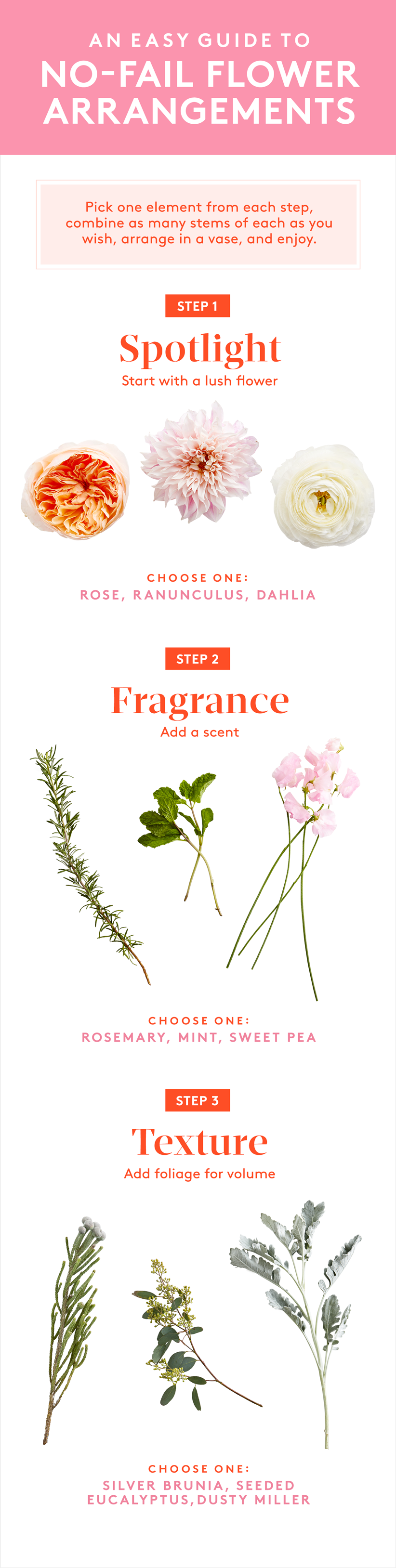 An Easy Guide to No-Fail Flower Arrangements