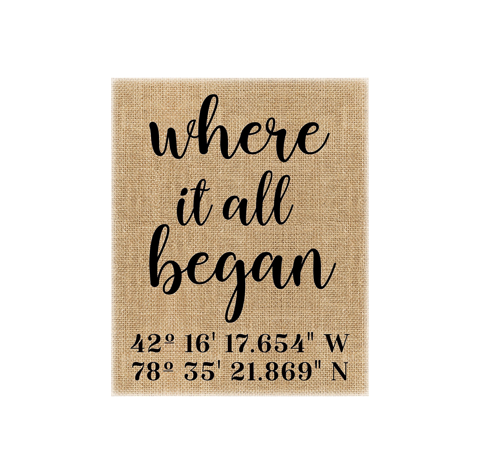 Valentines Gifts for Her: GPS Coordinates Print on Amazon