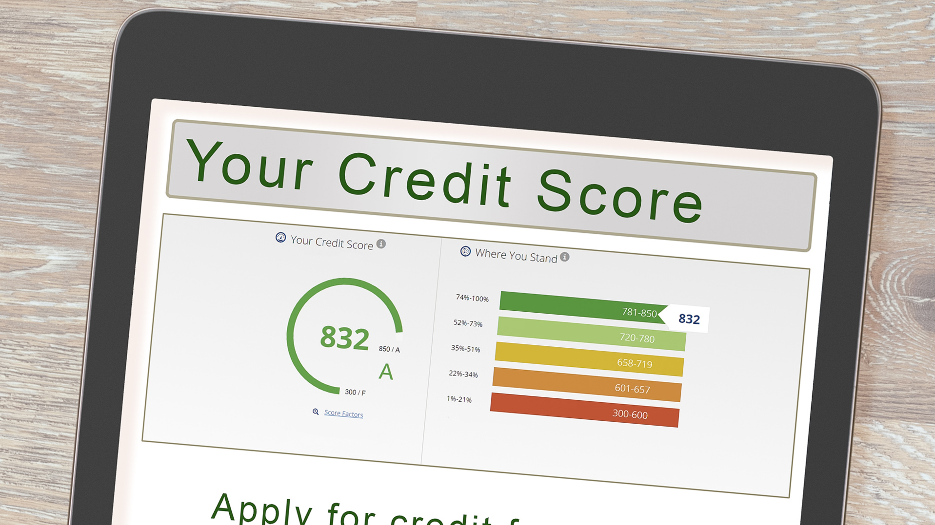Free weekly credit reports from all three bureaus - credit score info