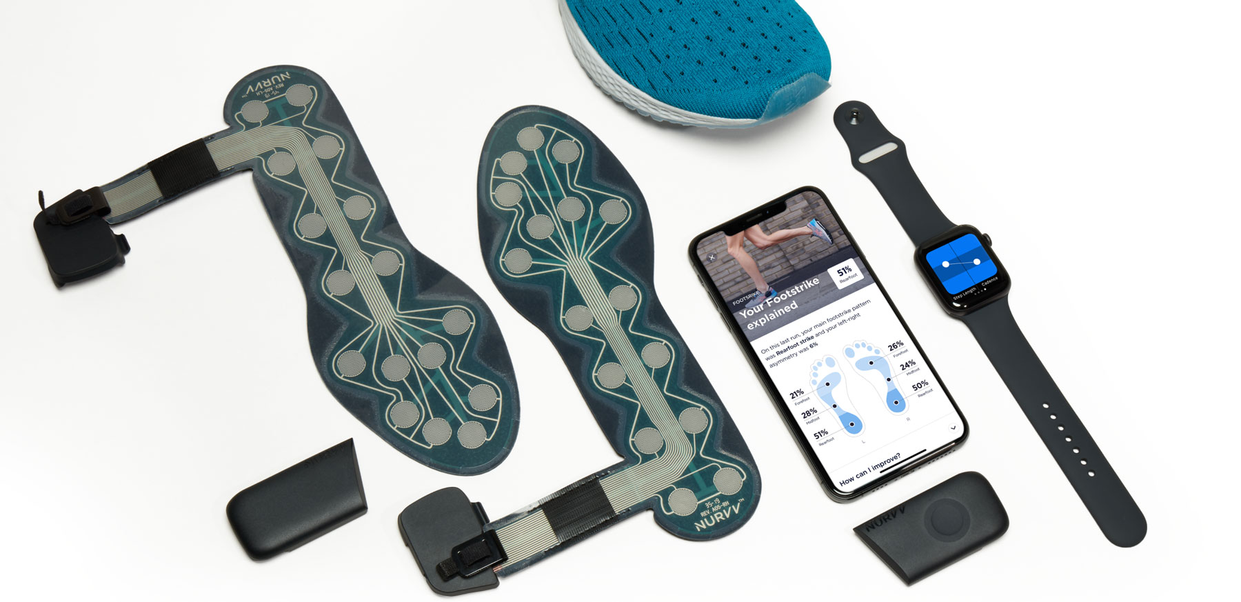 Father's Day gift ideas - Nurvv insoles