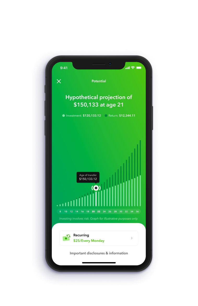 Acorns Early: Potential Projection Screenshot