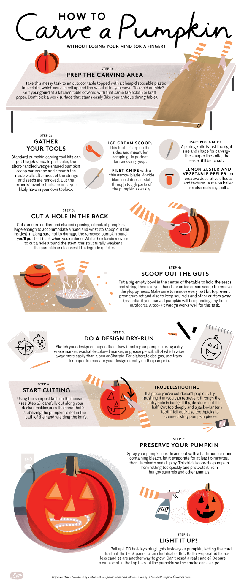 How to carve a pumpkin: guide and steps infographic to pumpkin carving