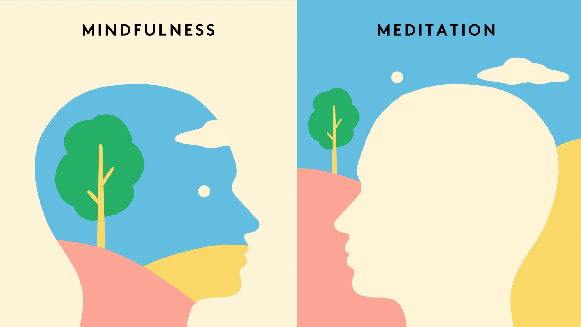 Mindfulness vs. Meditation: what's the difference