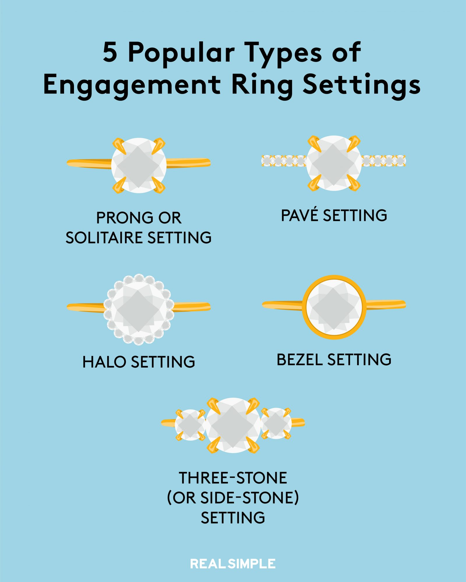 Types of engagement ring settings - guide and chart with pictures of popular ring settings