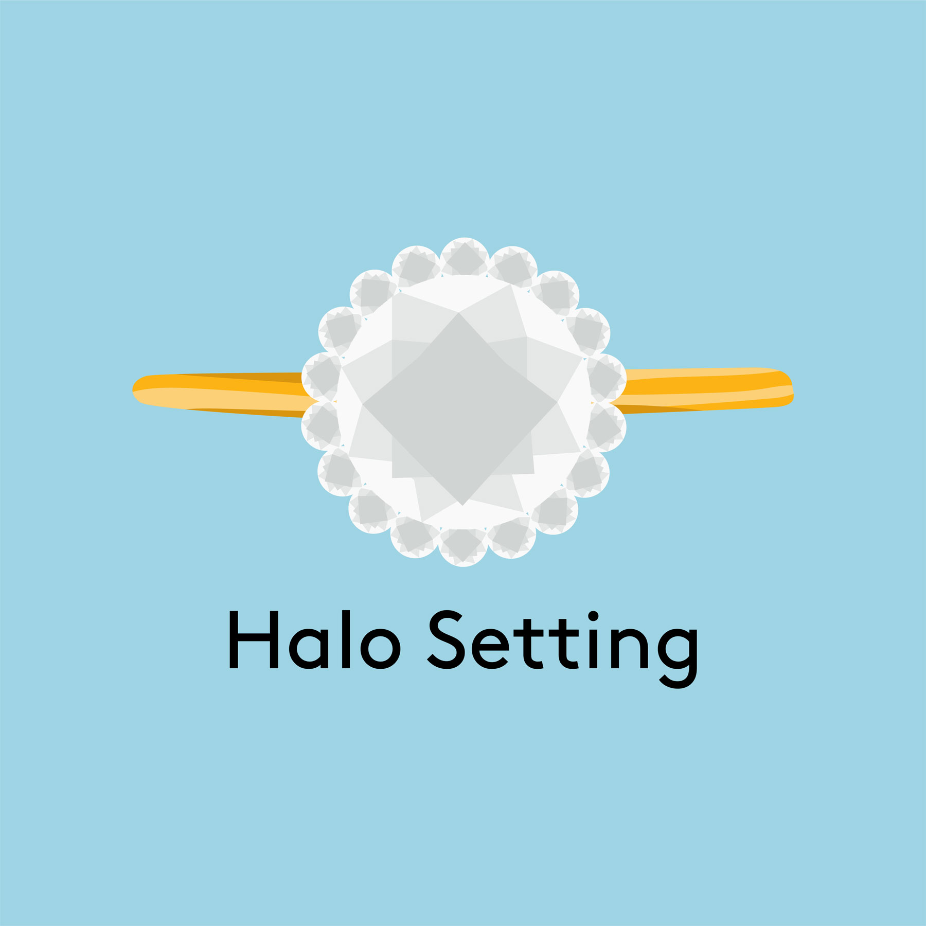 Types of engagement ring settings - Halo setting ring picture
