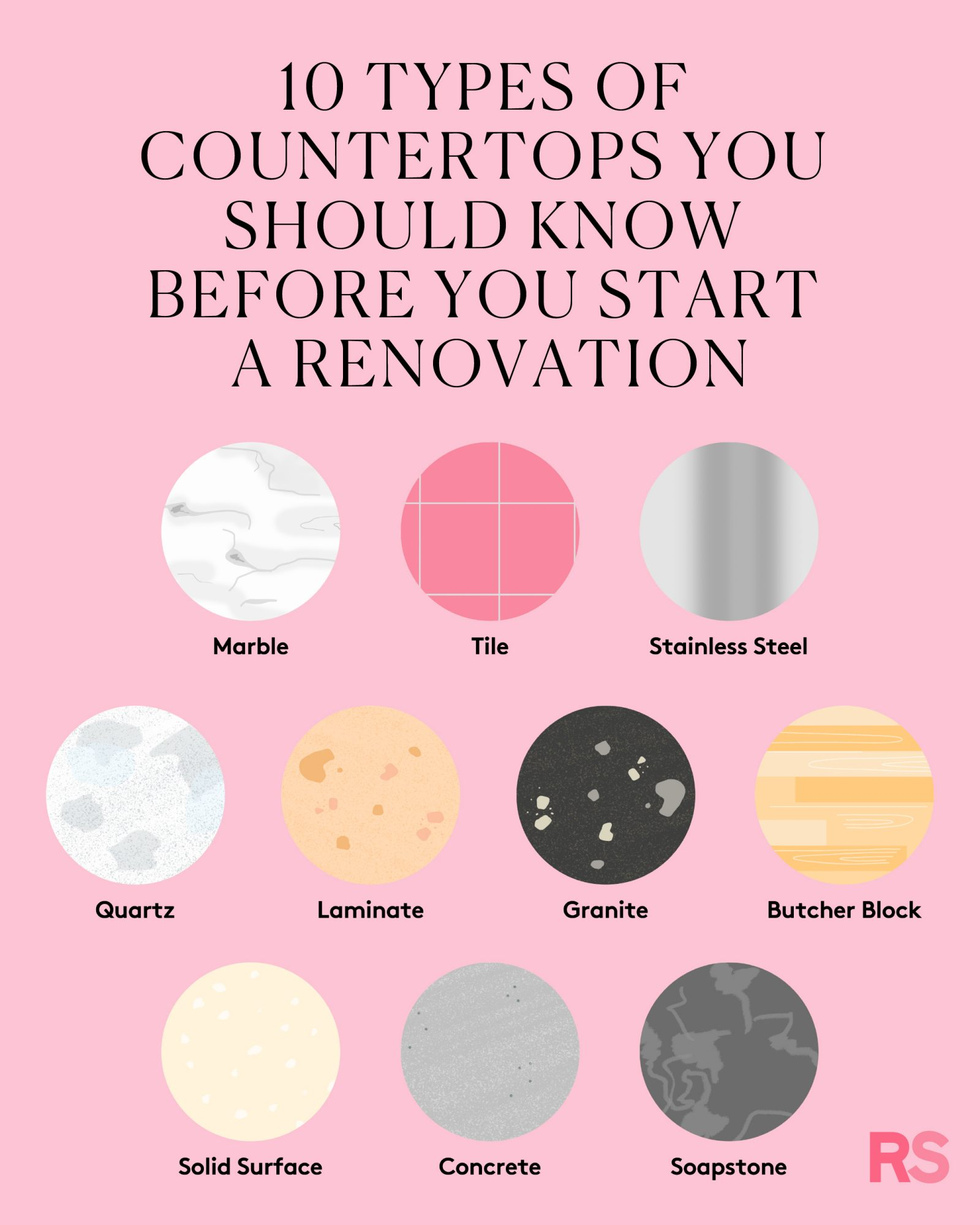 10 Types Of Countertops You Should Consider For Your Next Kitchen Or Bathroom Remodel Real Simple